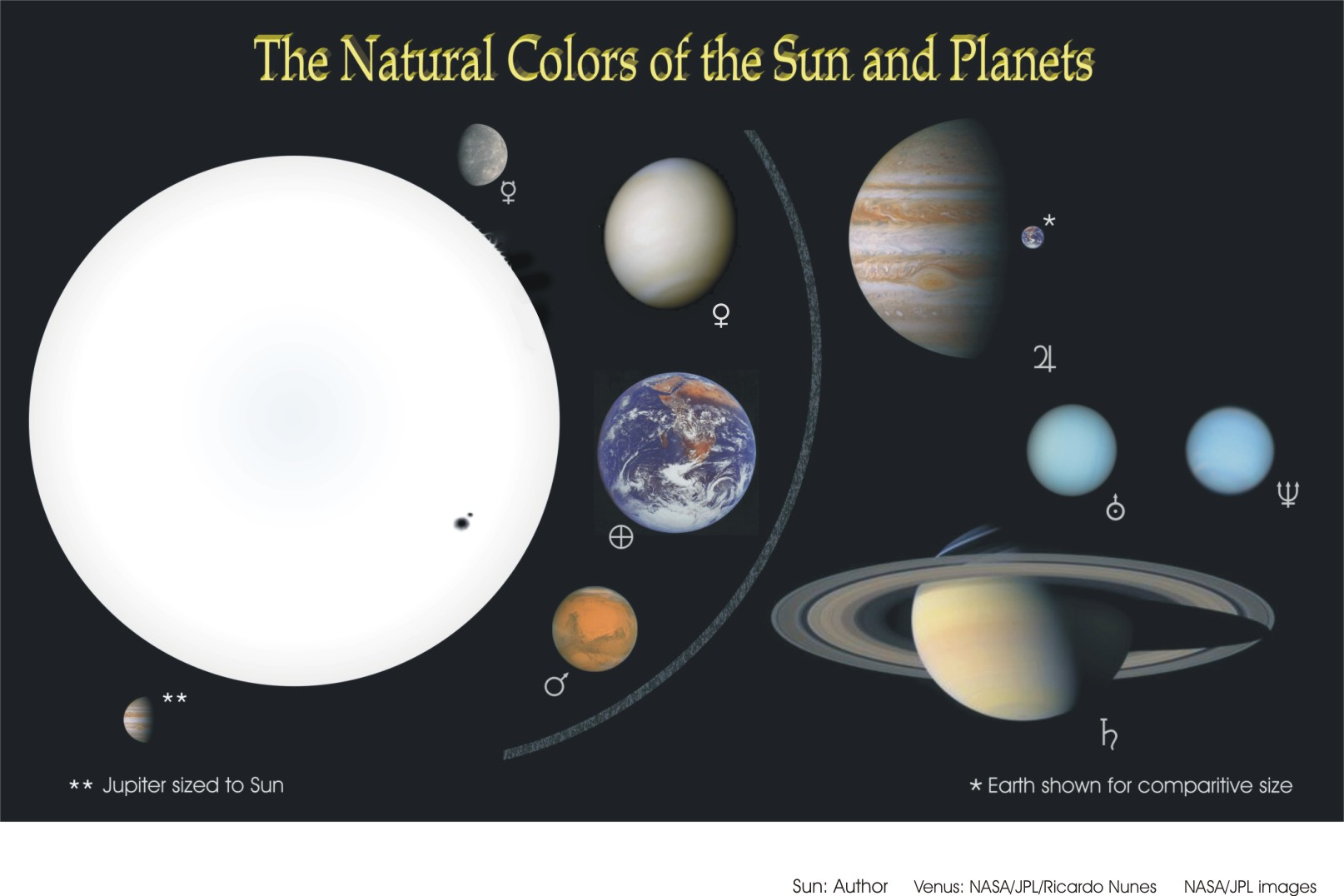 The Color Of The Sun: Revelation | Science 2.0