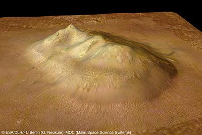 Cydonia: The Face On Mars