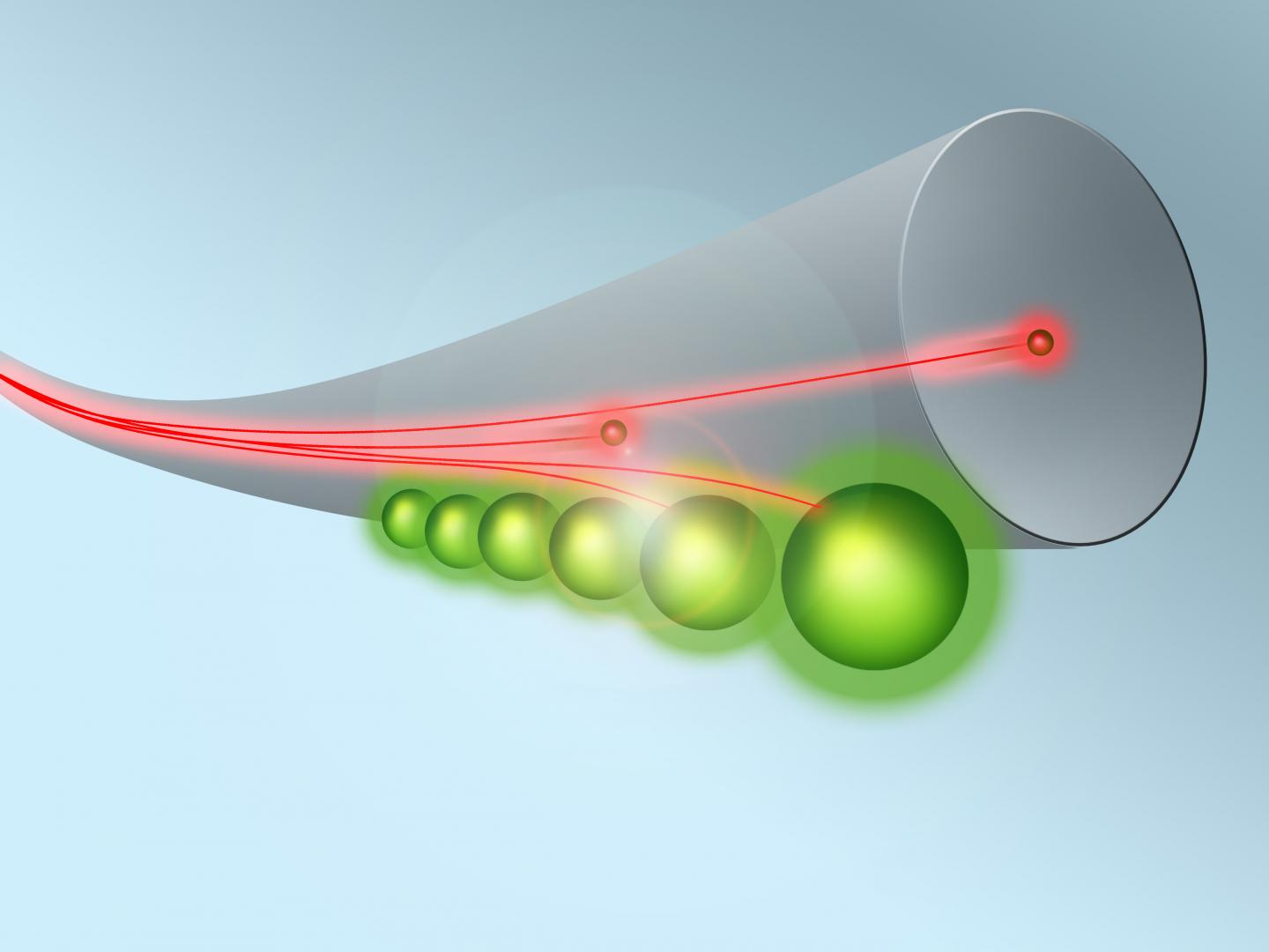 By Coupling Photons To Atoms In Glass Fiber, Time Is Stopped