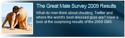 Askmen 2009 survey