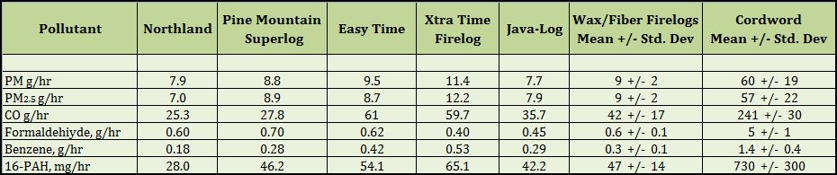 Fireplace Opening Size Calculator Fireplaces