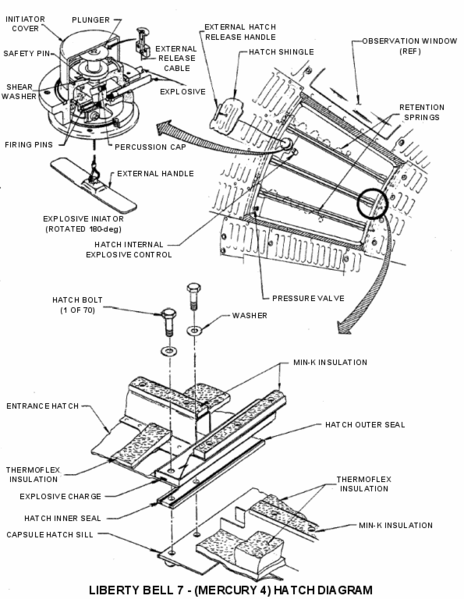 Image result for mercury explosive hatch