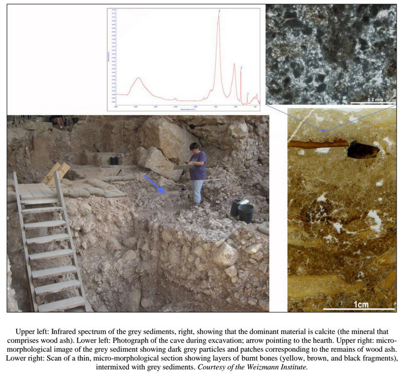 300,000-Year-Old Hearth Found In Qesem Cave