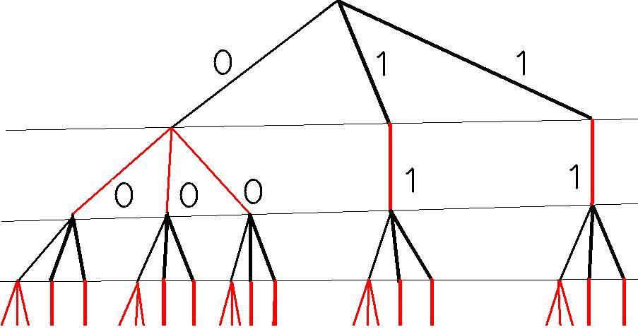 Empirical Probability Versus Classical Fair Meta-Randomness