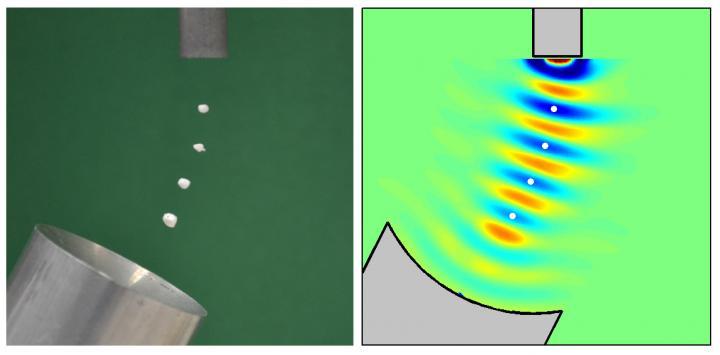 Acoustic Levitation Using A Non-Resonant Device