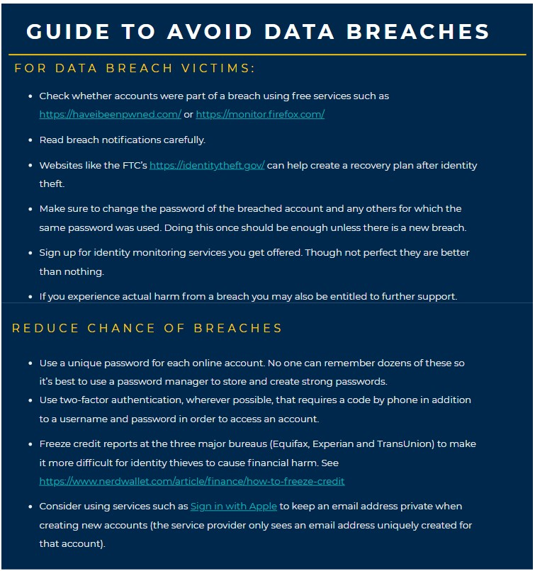 If You're Part Of A Data Breach, You Probably Don't Know It