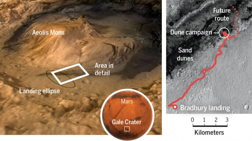 Bewildering Dune Formation On Mars