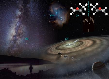 Chirality In Space: Prebiotic Molecule Detected In Interstellar Cloud