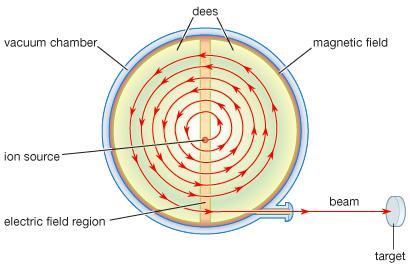 Synchrotron Radiation Science 2 0