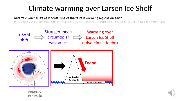 Winds Will Take Out The Larsen C Ice Shelf Before Climate Change Can