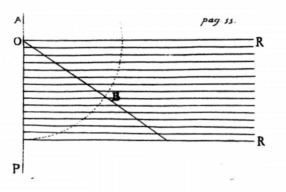 Émilie Du Châtelet - An Essay On Heat - 1739 - #3