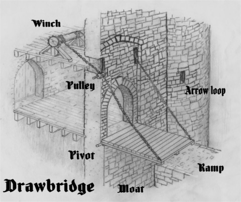 drawbridge from castlemagic.com