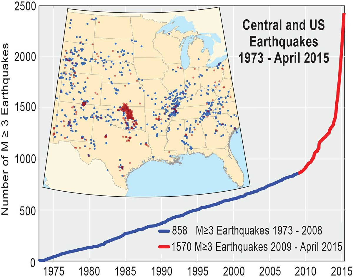 6 Facts On Human-Caused Earthquakes, From USGS