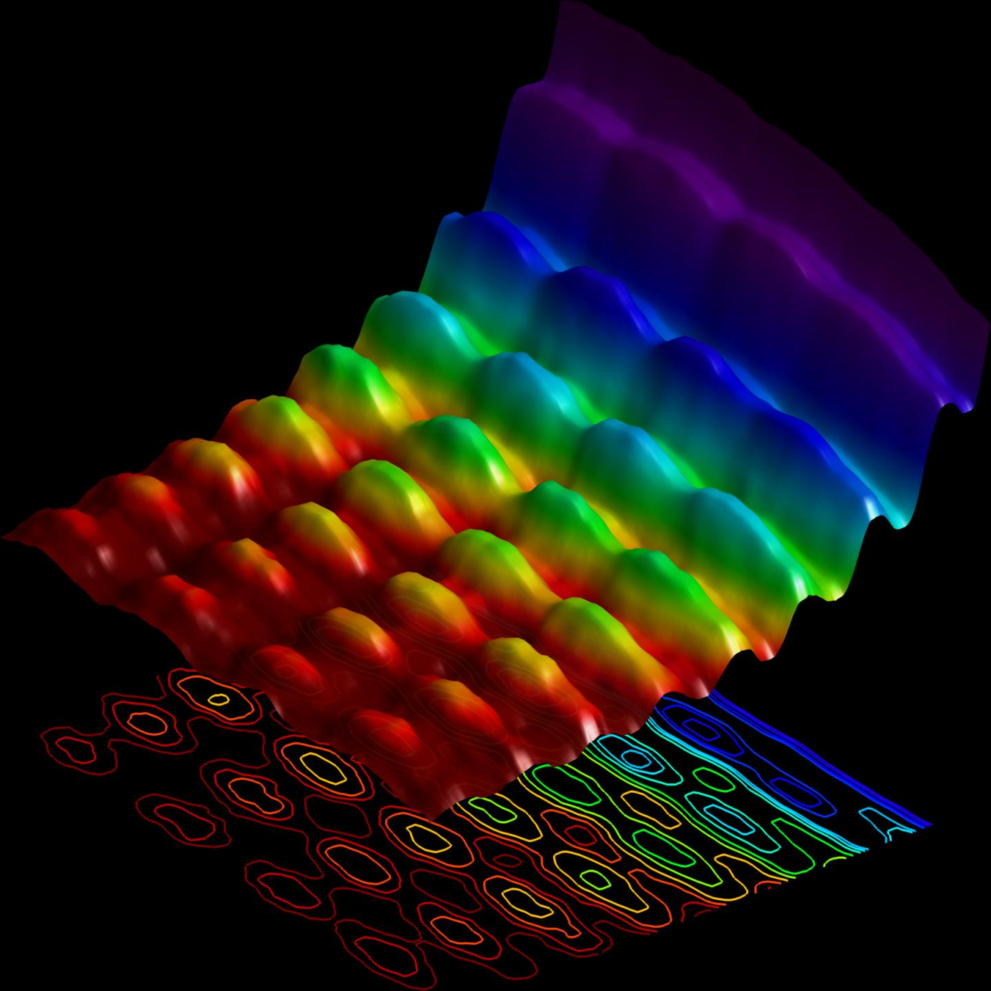 Energy-Space Photography Captures Light Behaving As A Wave And A Particle
