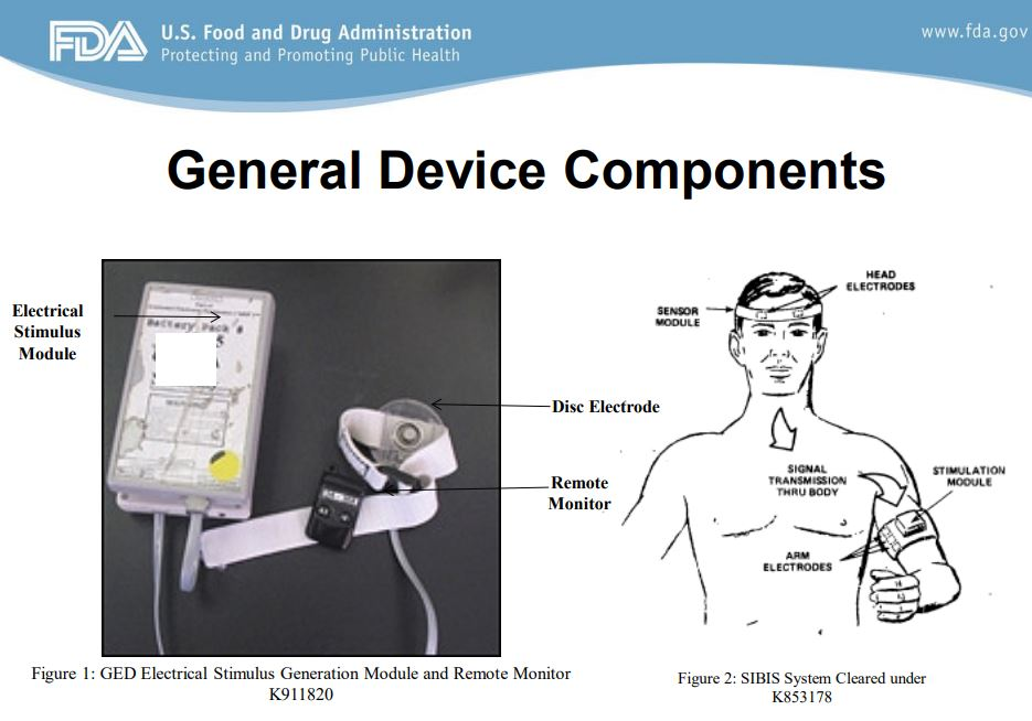Judge Rotenberg Educational Center Still Uses Behavioral Shock Treatments - FDA Is Banning The Devices Involved