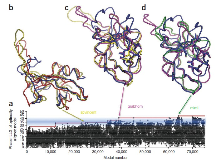 Gamers Help Scientists Solve Enzyme Structure