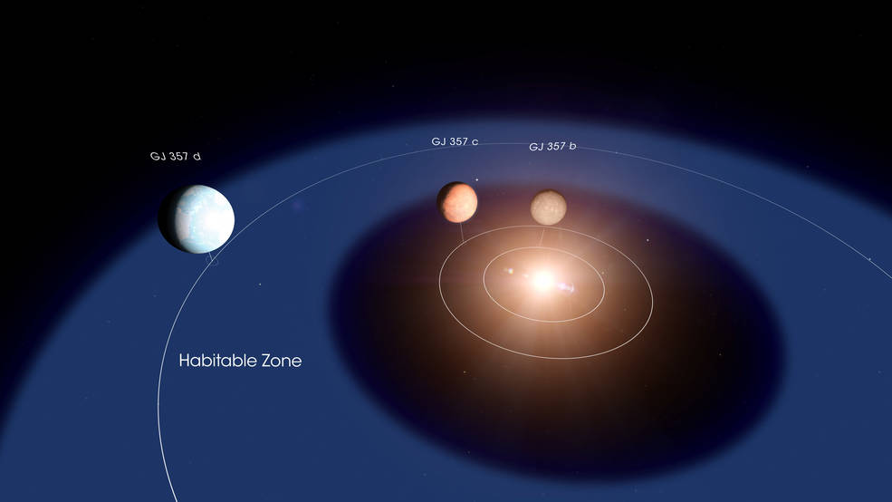 GJ 357 D : Nearby Potentially Habitable Super Earth Is Just 31 Light Years Away