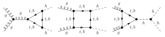 Ideas On Higgs Couplings
