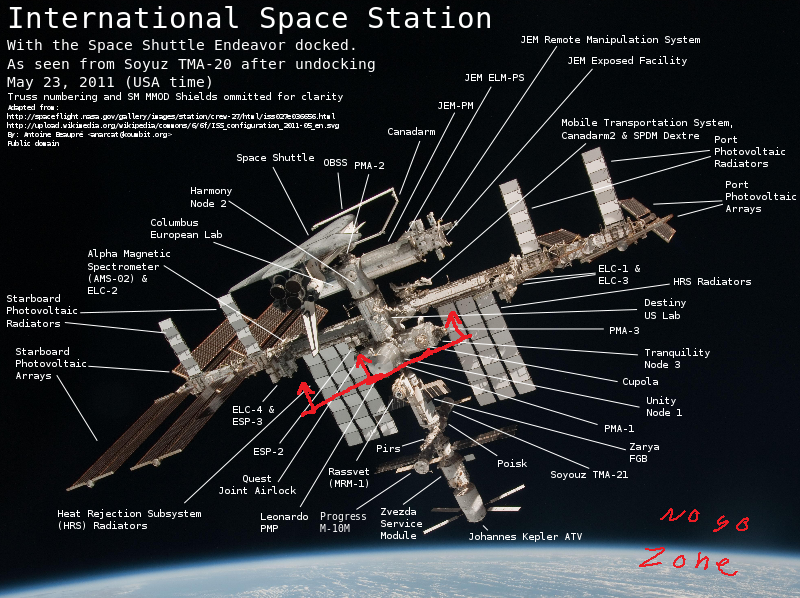 iss the us section of the international space station has been evacuated