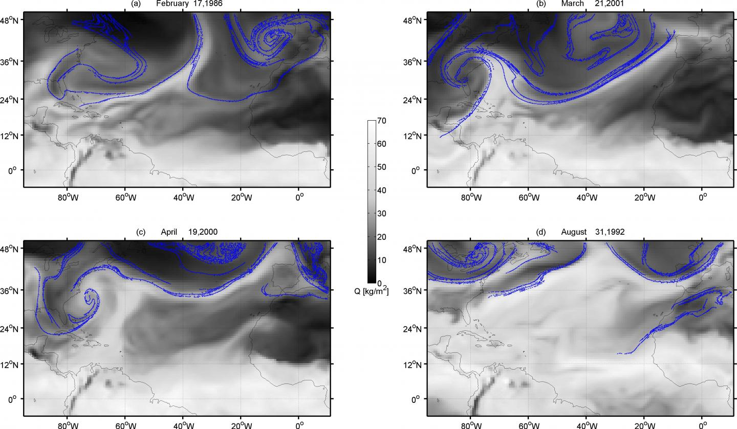 How Atmospheric Rivers Form
