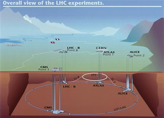 Could We See LHC Neutrinos In IceCube? The Answer, As Always, Is Five Sigma