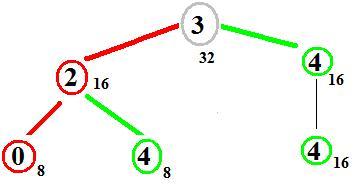 Random Walk Between Limits Versus Here And Now In Many World/Mind Zen Gambling