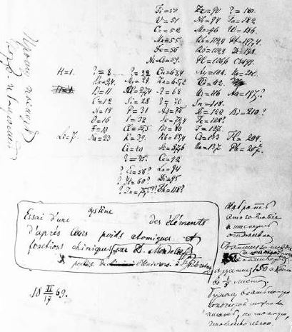 A Seminar On Mendeleev