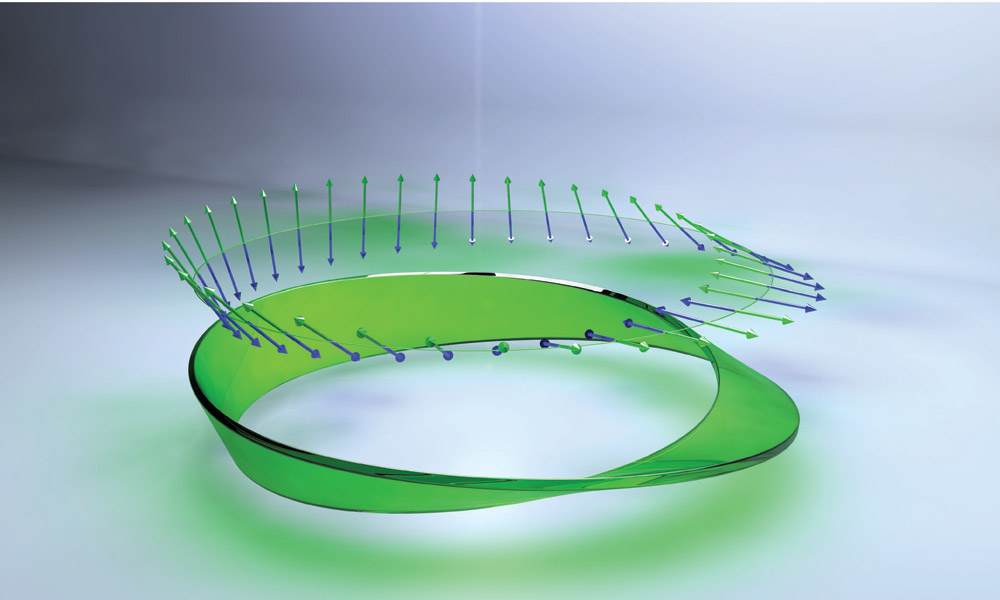 Optically Getting To The Same Side: How To Generating Möbius Strips Of Light
