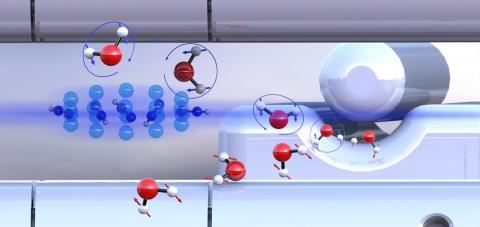 Science 2.0 Explains: How Water Exists In Two Different Forms At The Molecular Level
