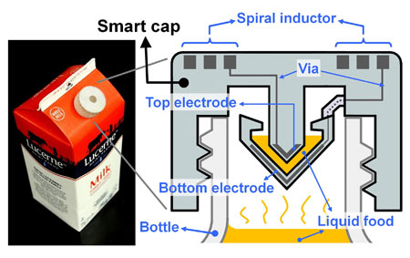 3D Printed 'Smart Cap' Can Detect Spoiled Food