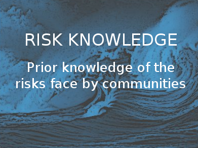 Risk knowledge