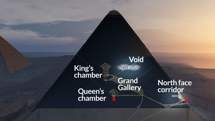 Cosmic Rays Reveal New Hidden Room In The Great Pyramid