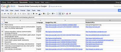 Google+ + Google Docs Shout Out