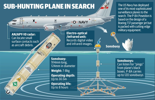 Underwater Acoustics Searching For The Mh370 Flight