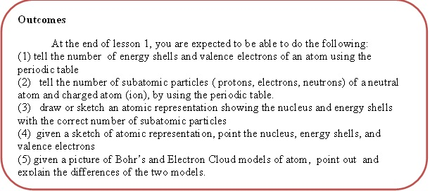 Manuscript on Chemical Bonds:  Lesson 1   Review on Atomic Structure and Periodic Table