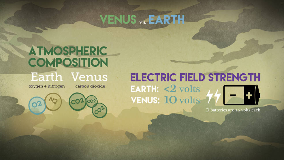 Creating Venus: 'Electric Wind' Can Strip Planets Of Oceans And Atmospheres