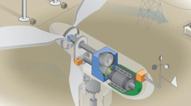 How Wind Turbines Work - A Legal Perspective