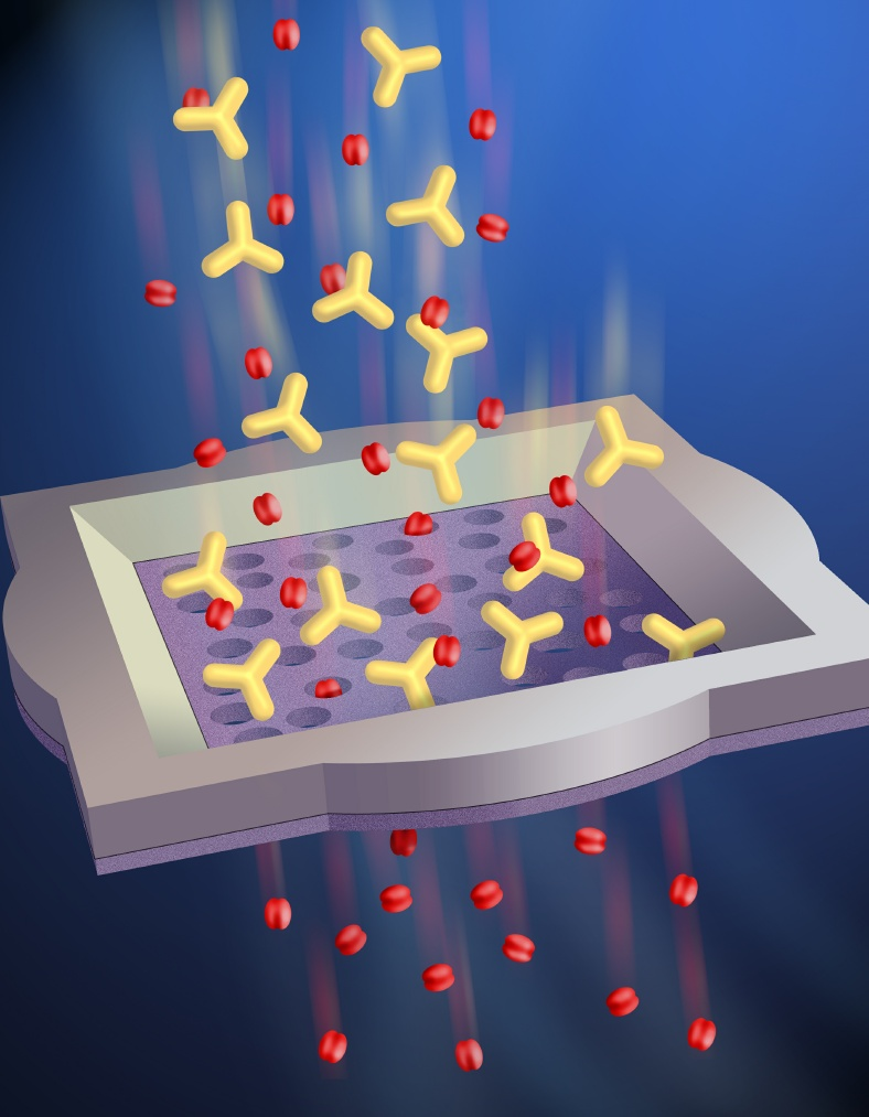 Super-thin Filter, 50 Atoms Thick, Sorts Individual Molecules